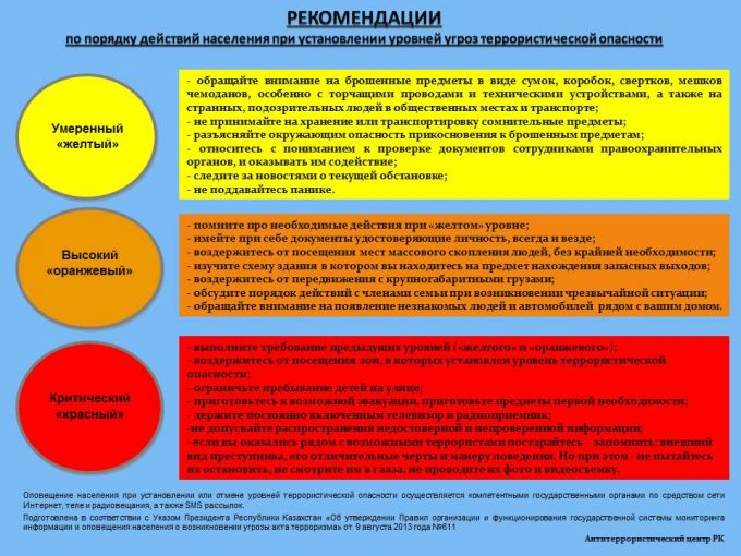 В Петропавловске продлили «жёлтую» угрозу терактов