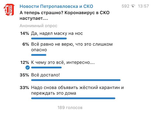 Нужно ли снова объявить жёсткий карантин в Петропавловске?